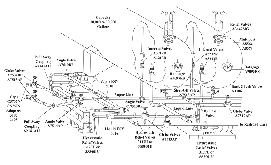 Cylinder Of Propane Tank Valves Diagram Gas Valve Diagram