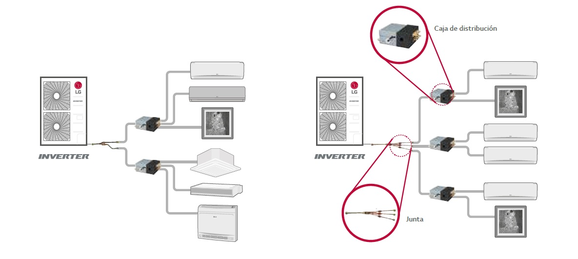 Aire Acondicionado LG Unidad Exterior Multi Inverter
