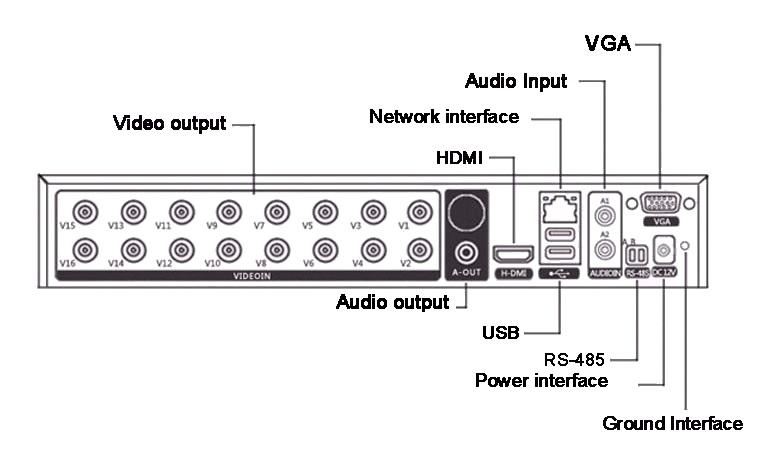 XVR DVR 6in1 AHD CVI TVI CVBS XVI IP 16CH CANALI 4MPX