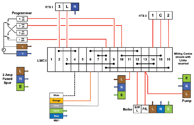 Central Heating Wiring Centre - Basic Wiring Diagram •