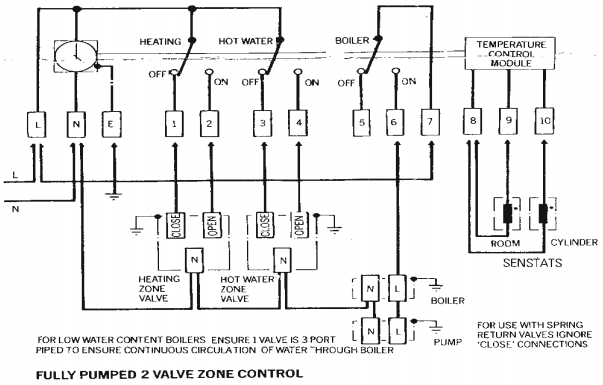 central heating wiring diagram gravity hot water 2 way light switch australia diagrams centroller 3000 gas support fully pumped zone control