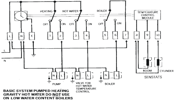central heating wiring diagram gravity hot water stihl 024 av parts diagrams - centroller 3000+ gas support services