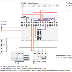 S Plan Wiring Diagram Honeywell Esse Electric Cooker Central Heating Diagrams - Danfoss 2 Spring Return Zone Valves Independant ...