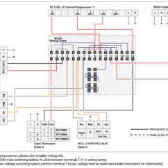 Underfloor Heating Wiring Diagram S Plan Rear Work Light Central Diagrams - Danfoss 2 Spring Return Zone Valves Independant ...