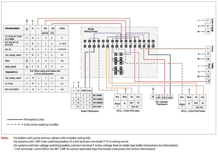 Danfoss 2 Spring Return Zone Valves?resize\\\\\\\\\\\\\\\=665%2C463\\\\\\\\\\\\\\\&ssl\\\\\\\\\\\\\\\=1 diagrams 1000917 thermostat wiring diagram honeywell honeywell  at gsmportal.co