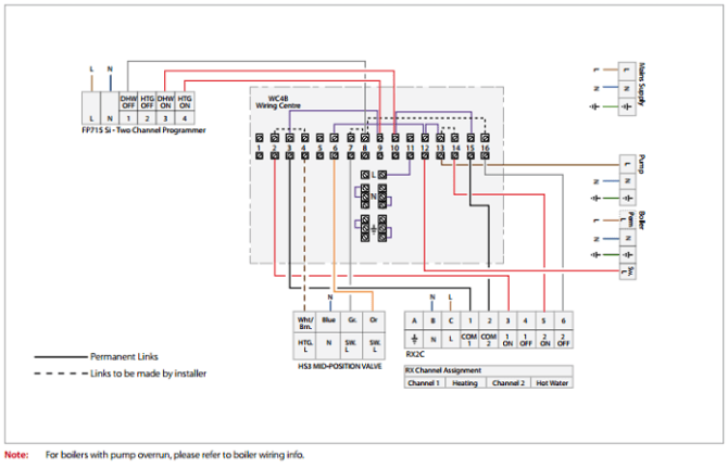 danfoss valve wiring diagram  wiring diagram for 1981