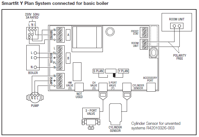 honeywell wiring centre diagram   31 wiring diagram images