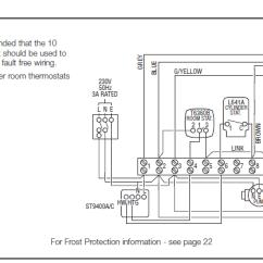 Honeywell Sundial Y Plan Wiring Diagram Ice Bear Trike 29 Images C 1 At