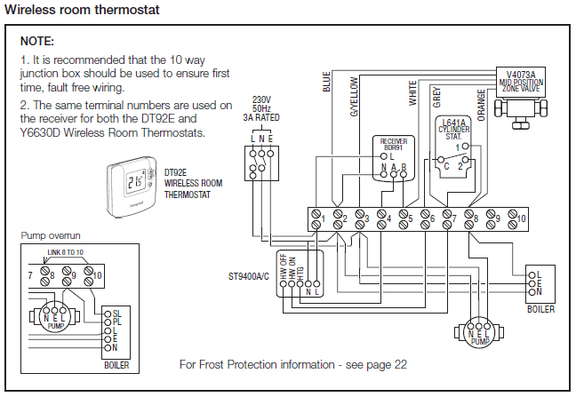 Central Heating Wiring Diagram Pump Overrun