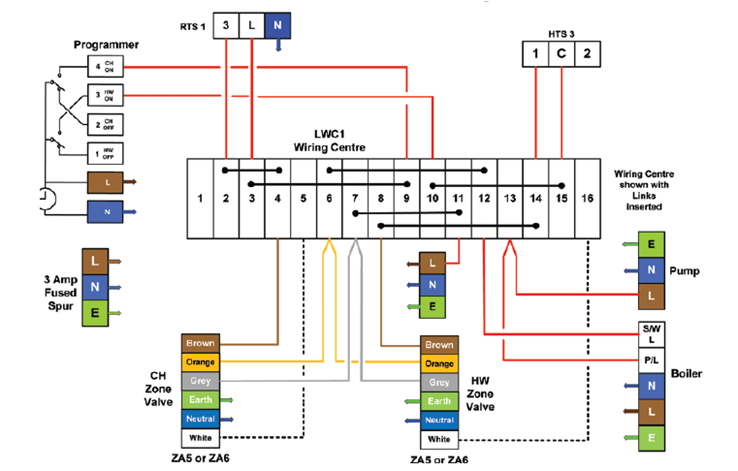 s plan plus underfloor heating wiring diagram 2005 honda accord starter pump to boiler - radio