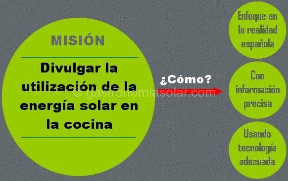 La cocina solar en Espaa y su gran potencial
