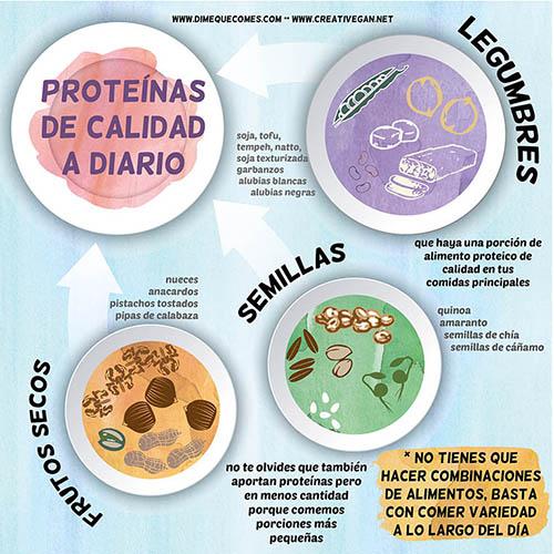 Proteínas vegetales en una dieta vegana - Lucía Martínez y Vi