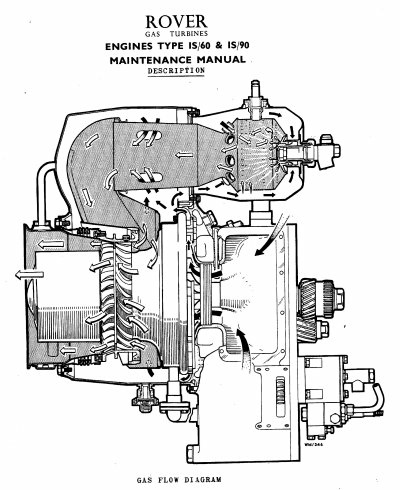 Air Compressor With Regulator Wiring Diagram