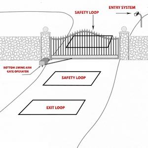 DIY Driveway Gate Help Center. Electric Driveway Gate