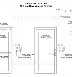 diy block diagram door controller multiple door access system [ 1000 x 800 Pixel ]