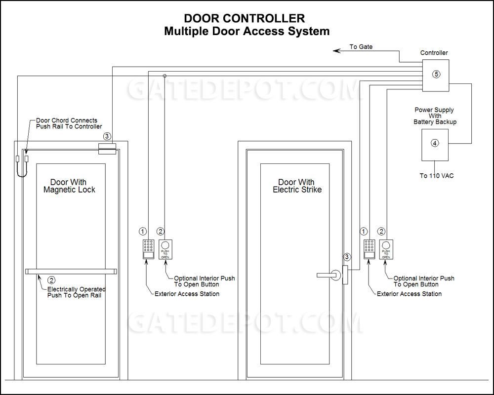 medium resolution of diy block diagram door controller multiple door access system