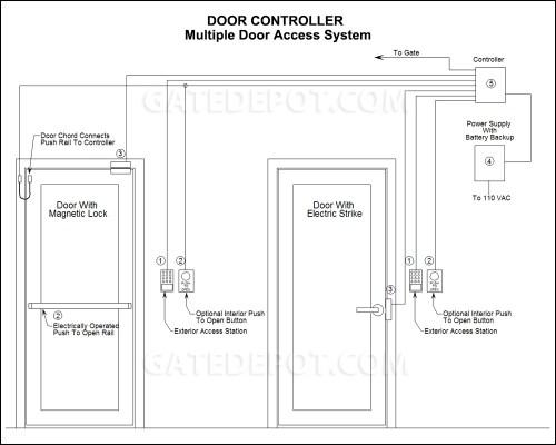 small resolution of diy block diagram door controller multiple door access system