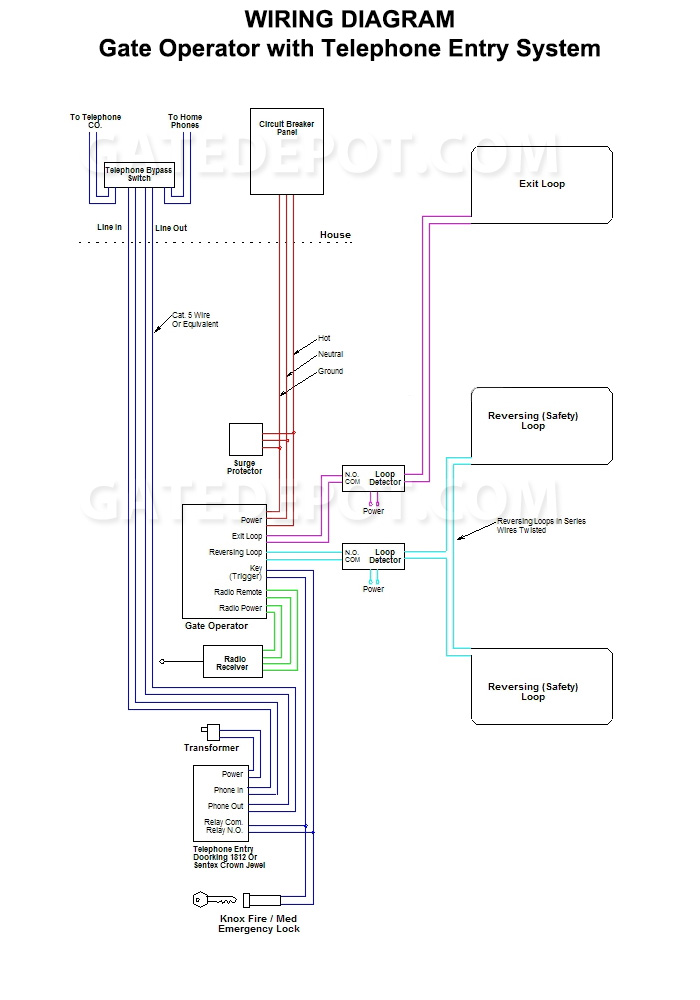 TELEPHONE DEMARC WIRING DIAGRAM - Auto Electrical Wiring Diagram on