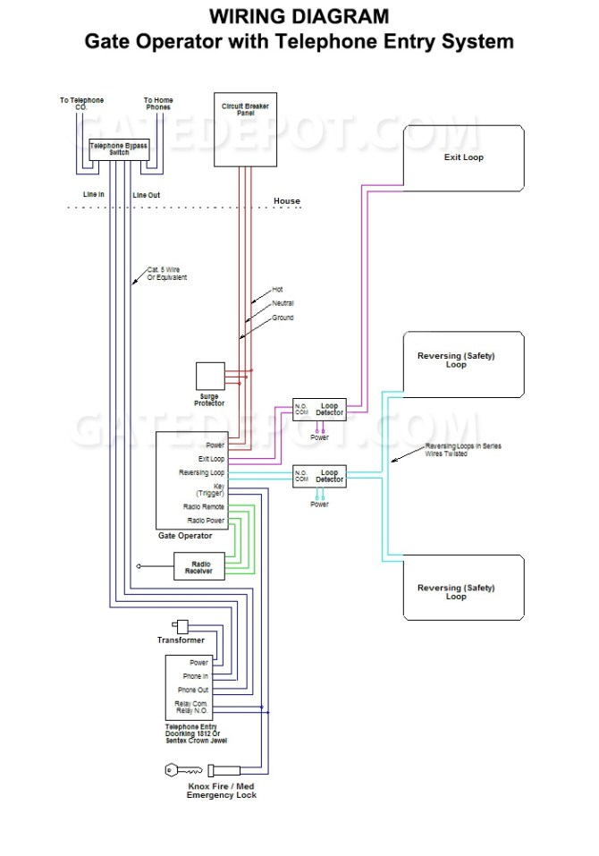 wiring diagram for gate automation gate operator with