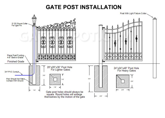 X Driveway Gate Post Installation Diagram