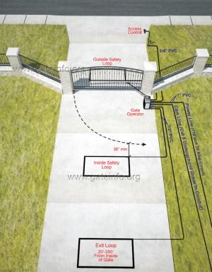 3D Driveway Gate Plan View Diagrams