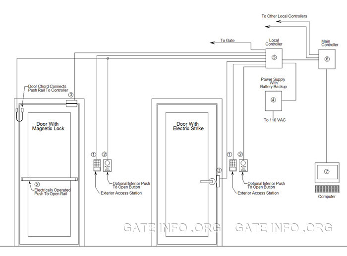 door hardware wiring diagram