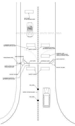 Automated Community Driveway Gate Diagram