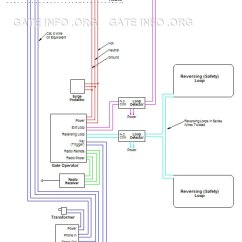 Phone Socket Wiring Diagram Suzuki Gsxr 600 For Driveway Gate With Telephone Entry Automation