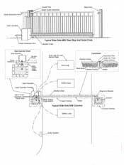 Driveway Gate Plan View Diagrams, Drawings, & Electric