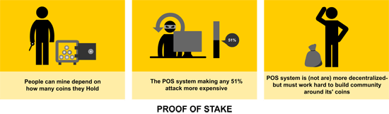 Proof_of_stake