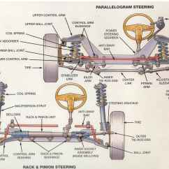 Honda Power Steering Diagram Hpm Ceiling Fan Wiring