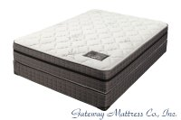 Pillow Top Mattresses. Abbeywoodpt. Nuform Quilted Pillow