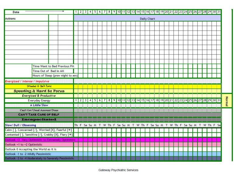 mood-chart-example