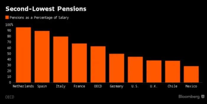 chile-pensions-b