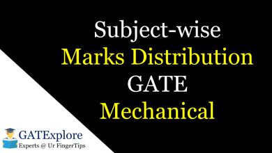 Photo of Subject Wise Marks Distribution in GATE Mechanical 2019