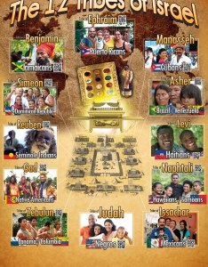 tribes poster also  gathering of christ church rh gatheringofchrist