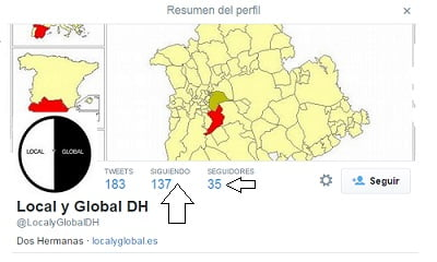 local y global