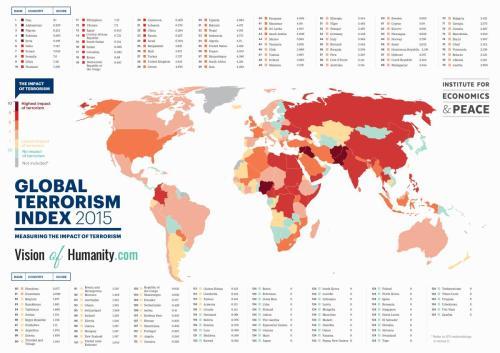 mapa índice de terrorismo global