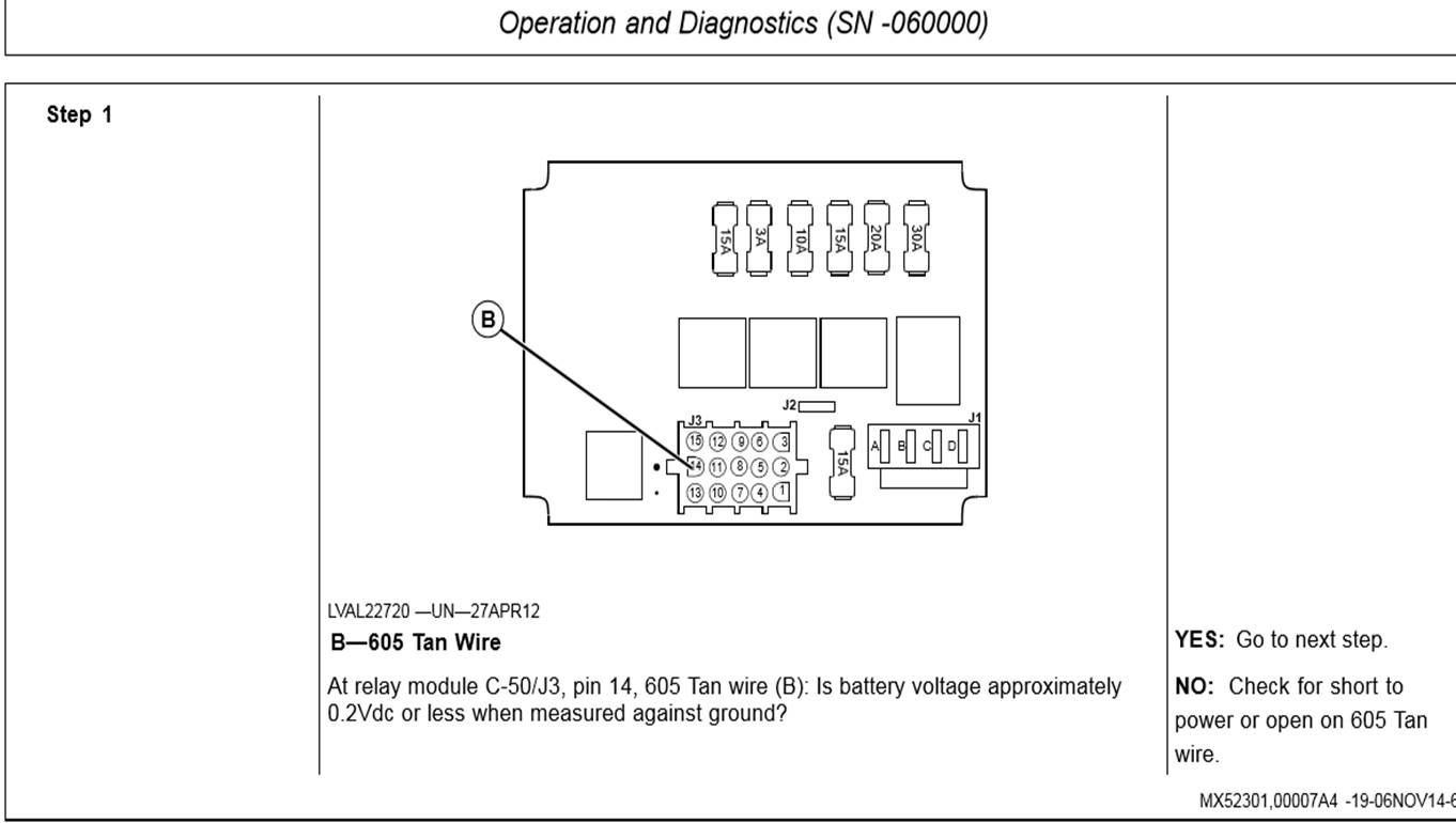John Deere Gator Fuse Box Diagram - Wiring Diagram Img