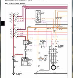 john deere gator fuse box diagram wiring diagram expert john deere 6400 fuse box diagram john deere fuse box diagram [ 928 x 1200 Pixel ]