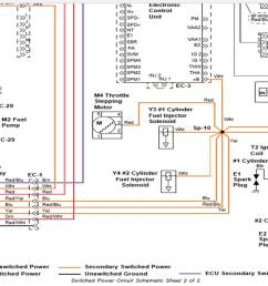 for gator 625i wiring diagram box wiring diagramgator 625i wiring diagram wiring diagram rx95 wiring diagram [ 1092 x 767 Pixel ]