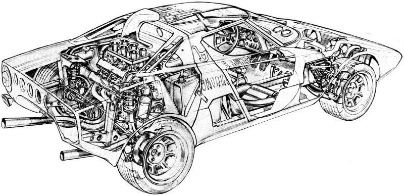 1974 Lancia Stratos HF…