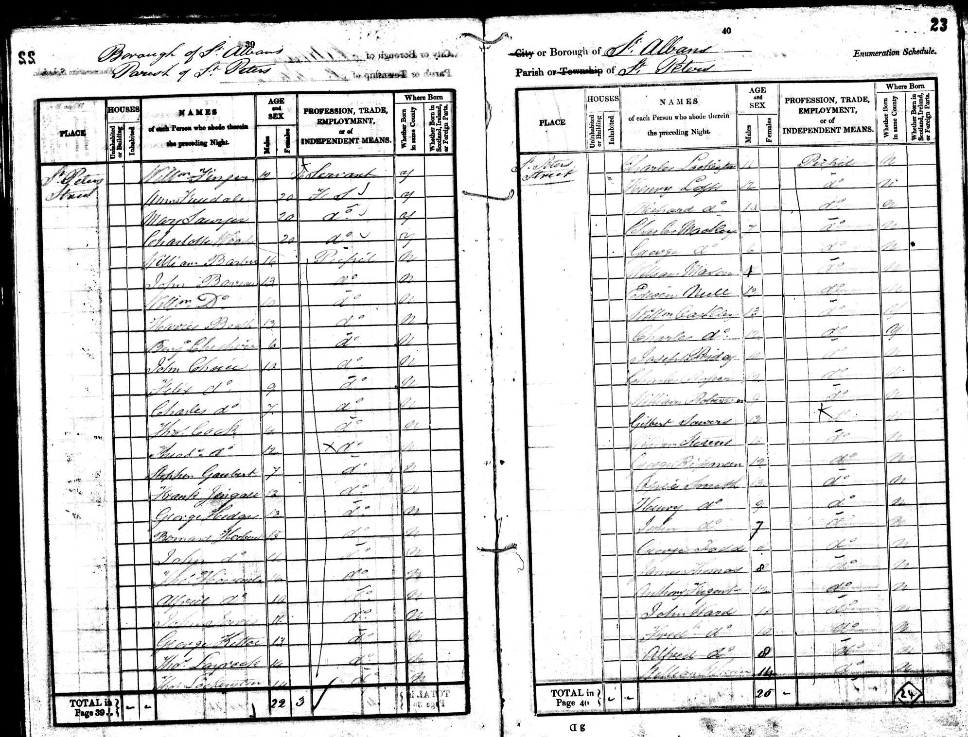 Census Returns Gaubert