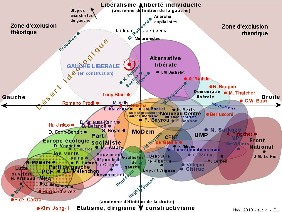 https://i0.wp.com/www.gaucheliberale.org/public/ppf-11-10.jpg