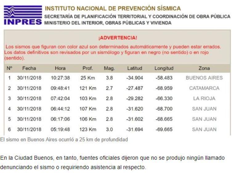 argentina terremoto 30-novembre