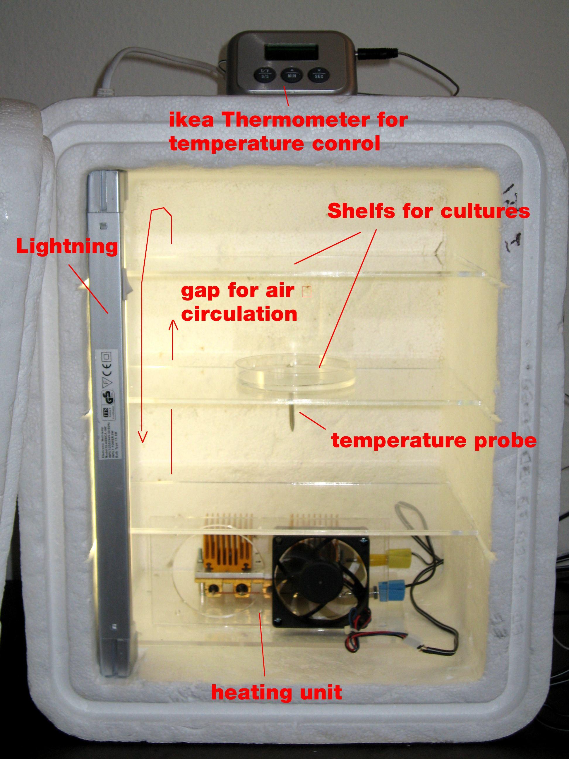 Cabinet Incubator Kit Incubator Diy Diybijius