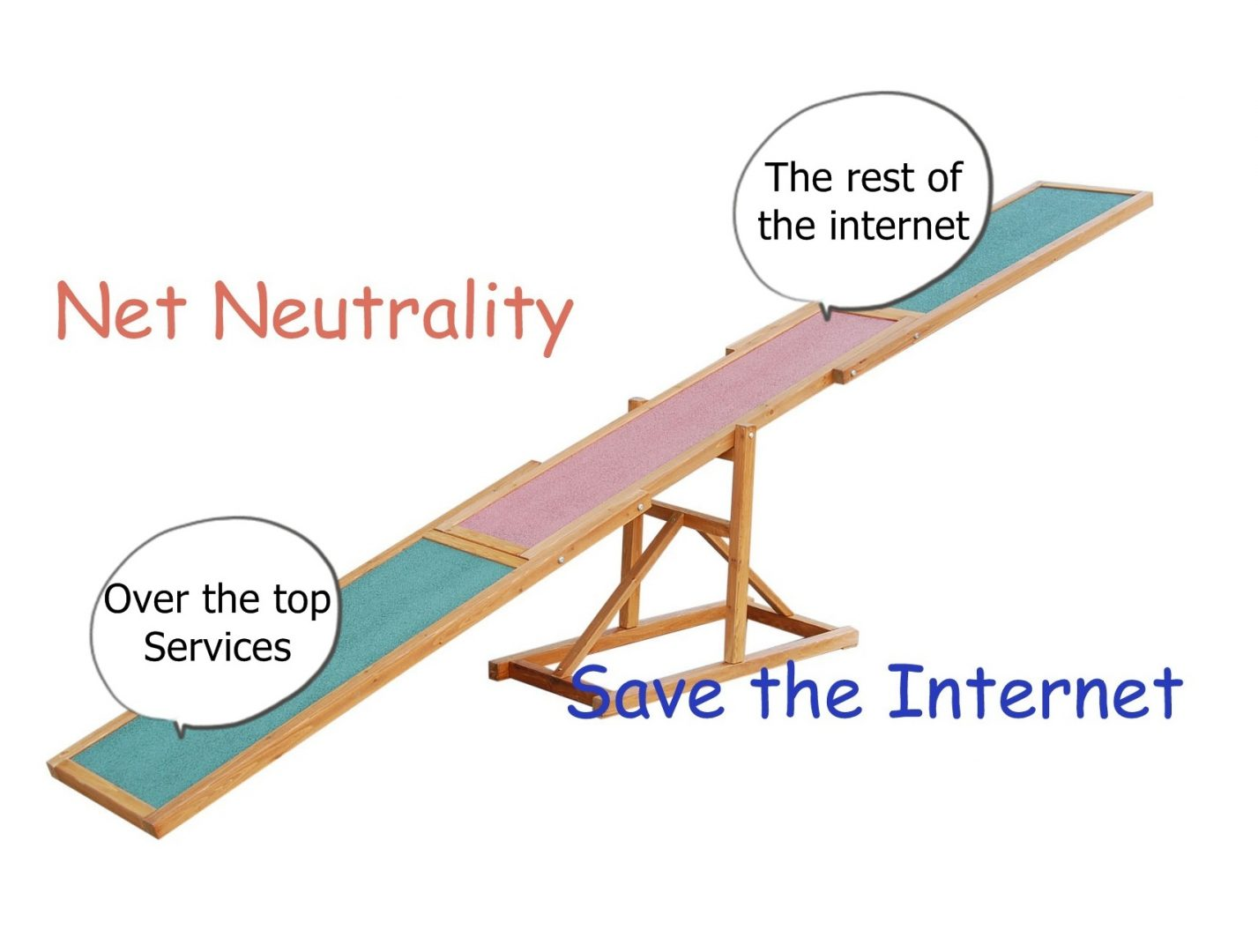 should the internet be neutral 2018-4-17 provides an overview of transport neutral  how e-mail message formats affect internet e-mail  you should manually choose to use an e.