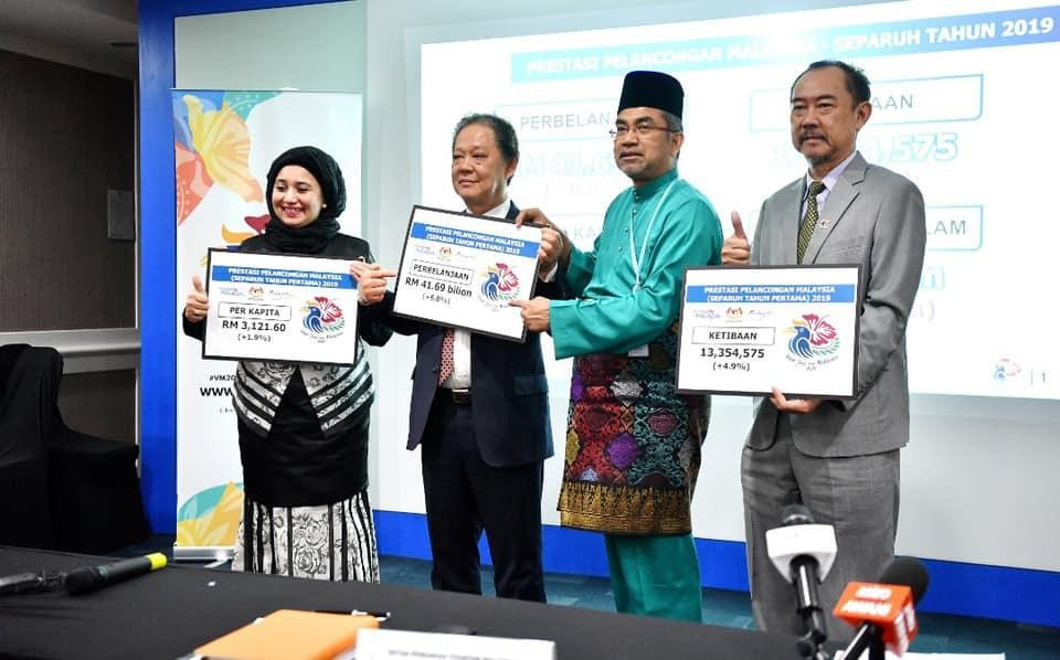 Tourism Contributes RM41.69 Billion to Malaysia Economy with 13.35 Million Tourists in The First Half of 2019