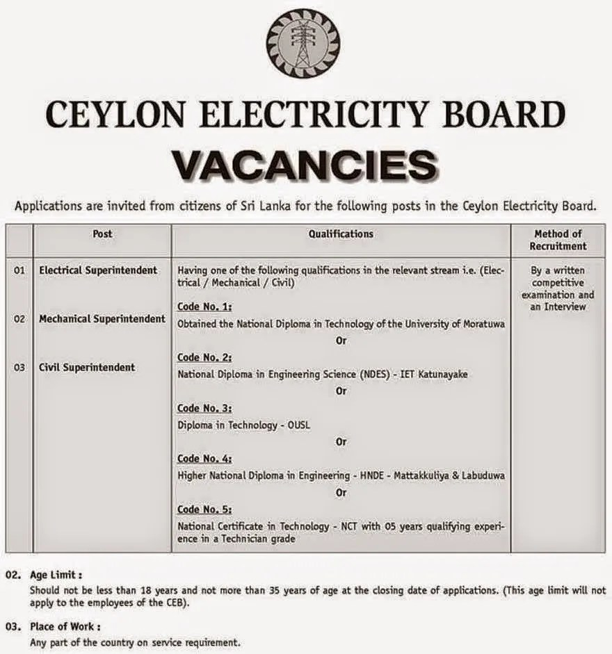 Vacancies At CEB