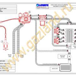Lpg Wiring Diagram Conversion Lennox Thermostat Heat Pump Kit Cng Odicis